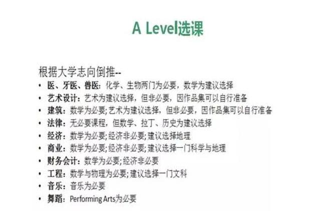 A-level经济选课前要了解哪些常识,A-level经济疑惑点解释