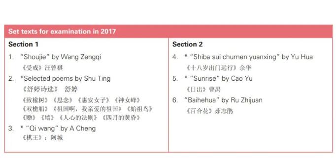 中国学生常选的14个A-Level科目有哪些,好拿高分吗