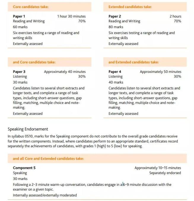 IGCSE英语对大学申请有多重要,IGCSE英语考什么?