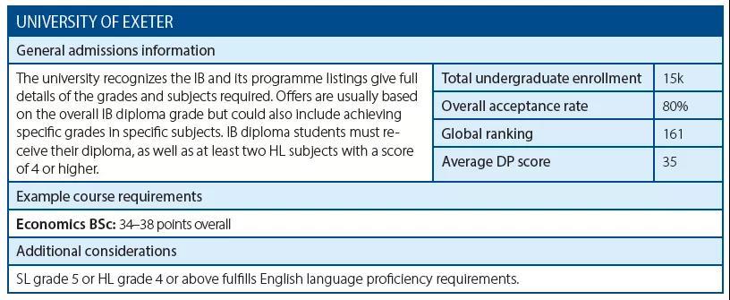 IB学生喜欢申请哪些英国院校,IB学生如何申请英本?