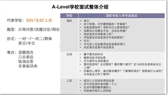 上海国际学校面试指南,上海国际学校注重学生哪些能力?